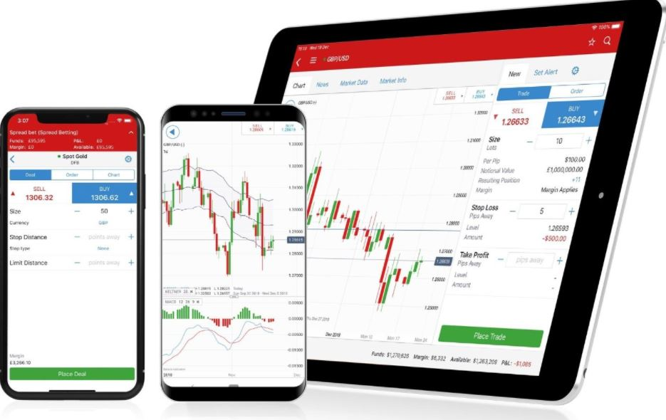 Online Trading Platforms South Africa