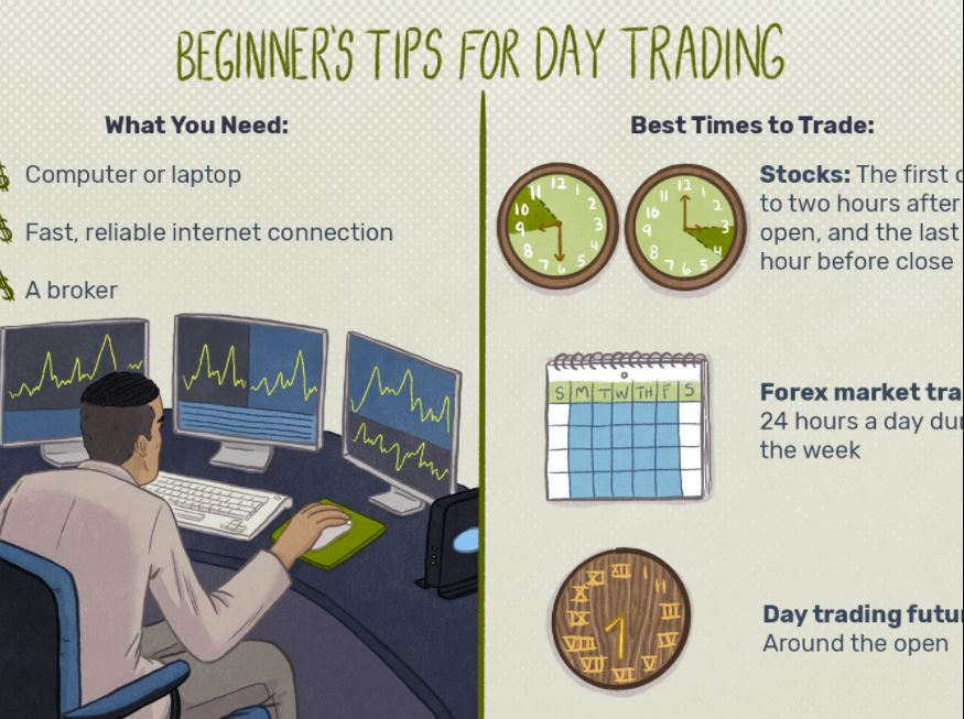 Trading Online for Beginners in South Africa